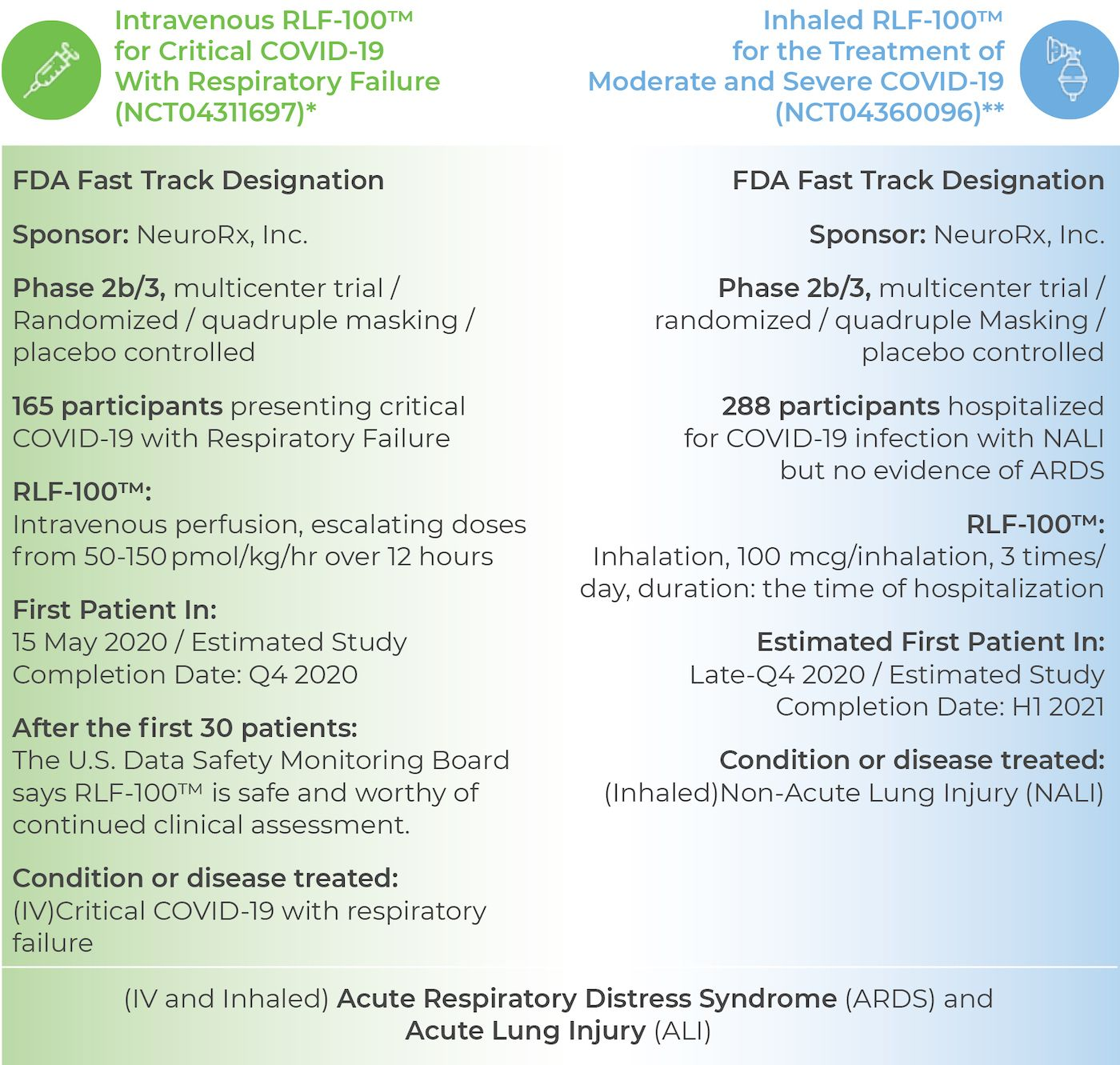 Relief Therapeutics (OTC:RLFTF): RLF-100 bigger than Pfizer (PFE) and Moderna (MRNA)